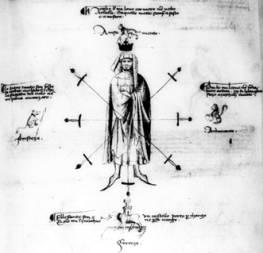 Strona z traktatu Fiore dei Liberi przedstawiająca między innymi cechy doskonałego wojownika
